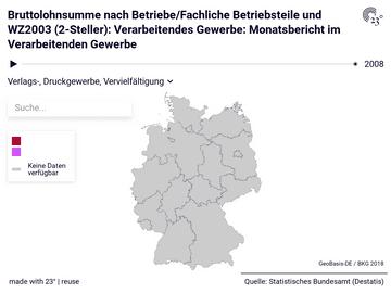Bruttolohnsumme nach Betriebe/Fachliche Betriebsteile und WZ2003 (2-Steller): Verarbeitendes Gewerbe: Monatsbericht im Verarbeitenden Gewerbe