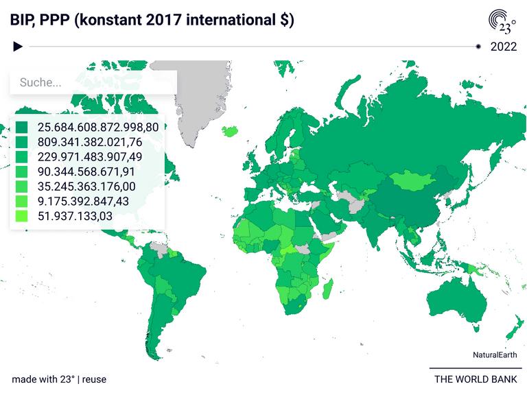 BIP, PPP (konstant 2017 international $)