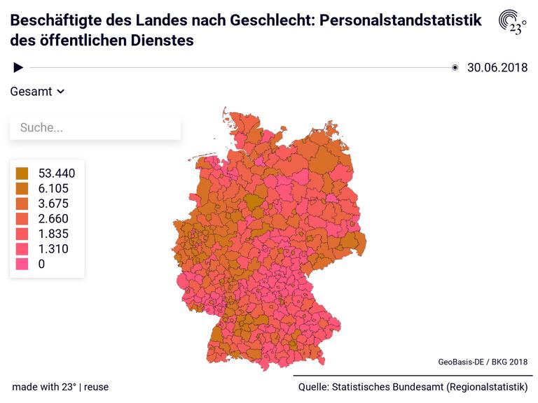 Beschäftigte des Landes nach Geschlecht: Personalstandstatistik des öffentlichen Dienstes