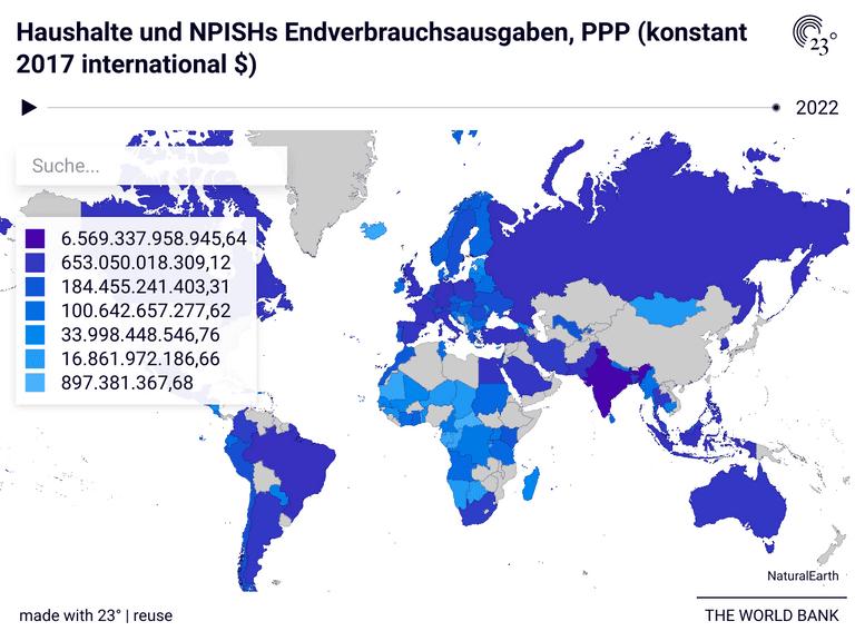 Haushalte und NPISHs Endverbrauchsausgaben, PPP (konstant 2017 international $)