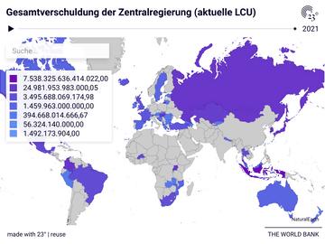 Gesamtverschuldung der Zentralregierung (aktuelle LCU)