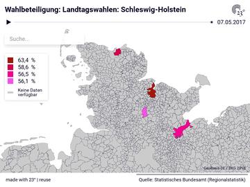 Landtagswahlen: Schleswig-Holstein: Gemeinden, Stichtag, Wahlberechtigte, Wahlbeteiligung, Gültige Stimmen