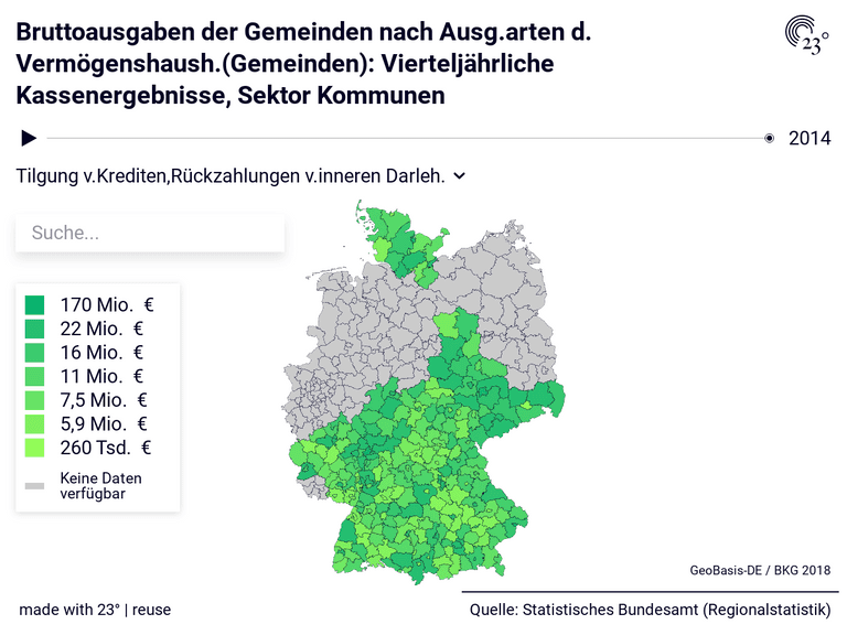 Bruttoausgaben der Gemeinden nach Ausg.arten d. Vermögenshaush.(Gemeinden): Vierteljährliche Kassenergebnisse, Sektor Kommunen