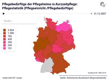 Pflegebedürftige der Pflegeheime m.Kurzzeitpflege: Pflegestatistik (Pflegeeinricht./Pflegebedürftige)