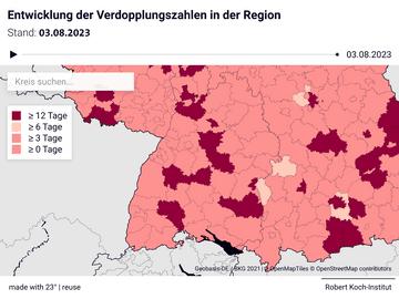 Entwicklung der Verdopplungszahlen in der Region