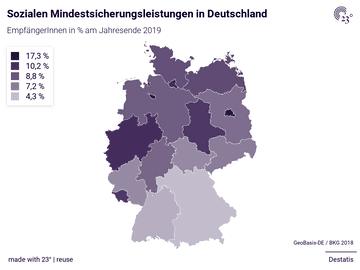 Sozialen Mindestsicherungsleistungen in Deutschland