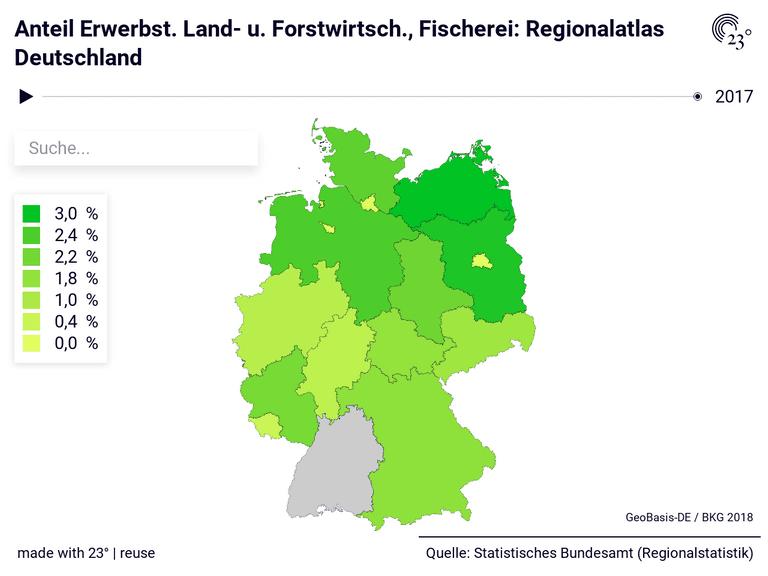 Anteil Erwerbst. Land- u. Forstwirtsch., Fischerei: Regionalatlas Deutschland
