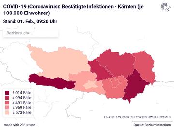 COVID-19 (Coronavirus): Bestätigte Infektionen - Kärnten (je 100.000 Einwohner)