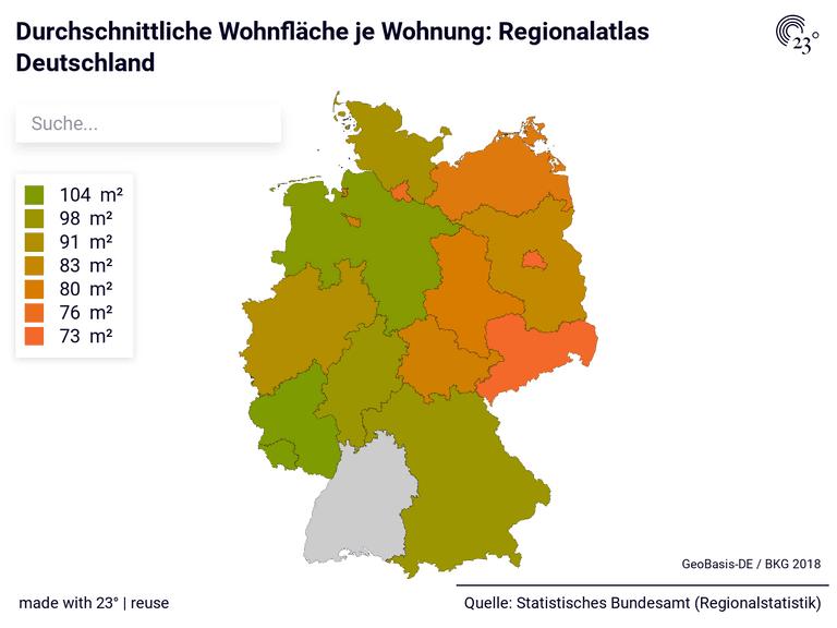 Durchschnittliche Wohnfläche je Wohnung: Regionalatlas Deutschland
