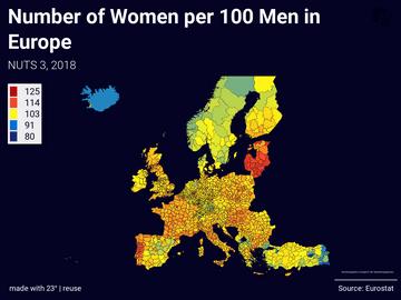 Number of Women per 100 Men in Europe