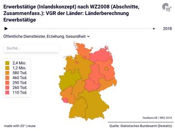 Erwerbstätige (Inlandskonzept) nach WZ2008 (Abschnitte, Zusammenfass.): VGR der Länder: Länderberechnung Erwerbstätige