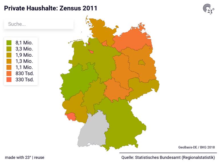 Private Haushalte: Zensus 2011