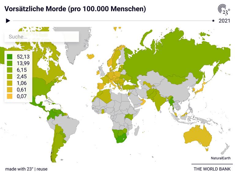 Vorsätzliche Morde (pro 100.000 Menschen)