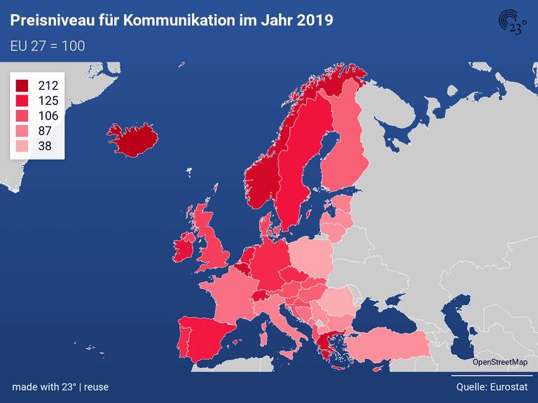 Preisniveau für Kommunikation im Jahr 2019