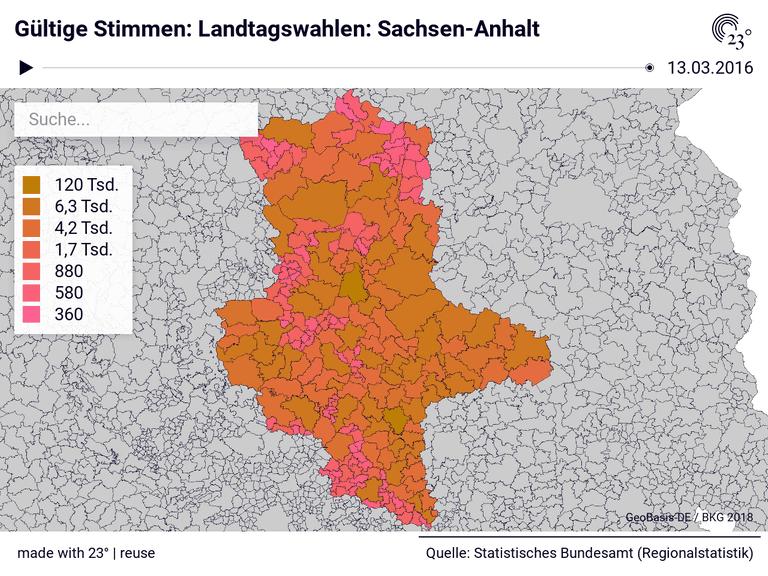 Gültige Stimmen: Landtagswahlen: Sachsen-Anhalt