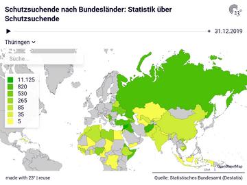 Schutzsuchende nach Bundesländer: Statistik über Schutzsuchende
