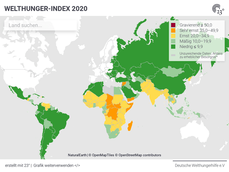 WELTHUNGER-INDEX 2020
