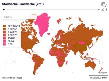 Städtische Landfläche (km²)