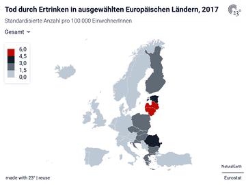 Tod durch Ertrinken in ausgewählten Europäischen Ländern, 2017
