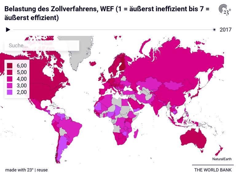 Belastung des Zollverfahrens, WEF (1 = äußerst ineffizient bis 7 = äußerst effizient)