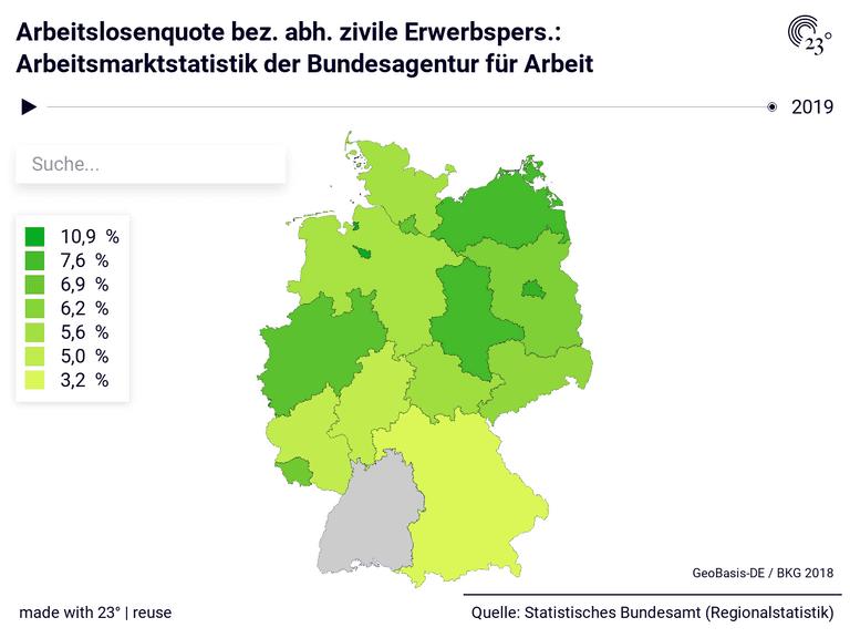 Arbeitslosenquote bez. abh. zivile Erwerbspers.: Arbeitsmarktstatistik der Bundesagentur für Arbeit