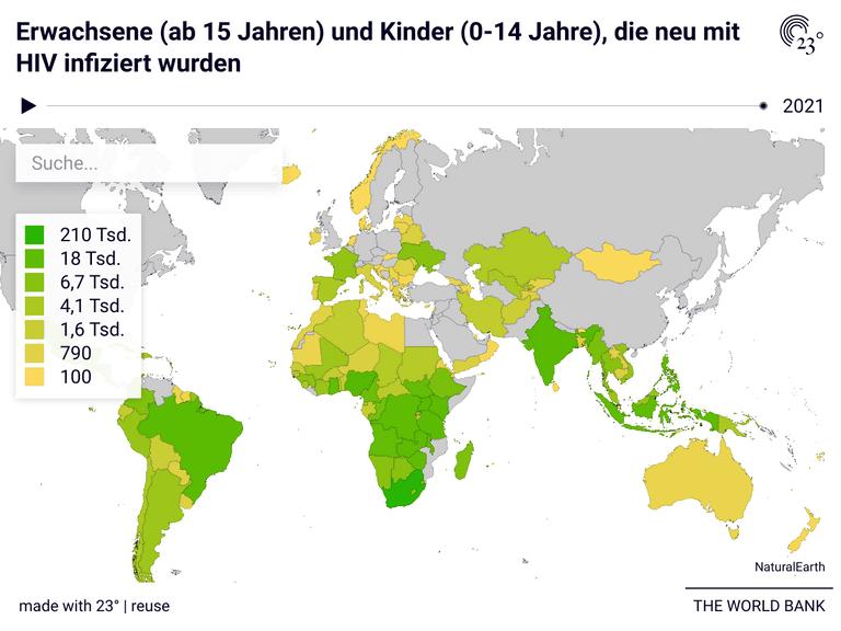 Erwachsene (ab 15 Jahren) und Kinder (0-14 Jahre), die neu mit HIV infiziert wurden