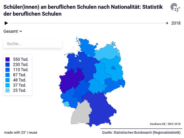 Schüler(innen) an beruflichen Schulen nach Nationalität: Statistik der beruflichen Schulen