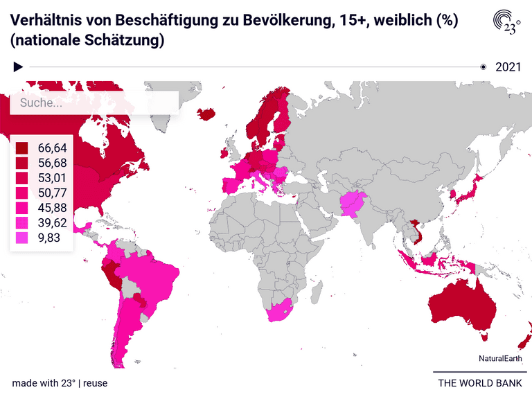 Verhältnis von Beschäftigung zu Bevölkerung, 15+, weiblich (%) (nationale Schätzung)