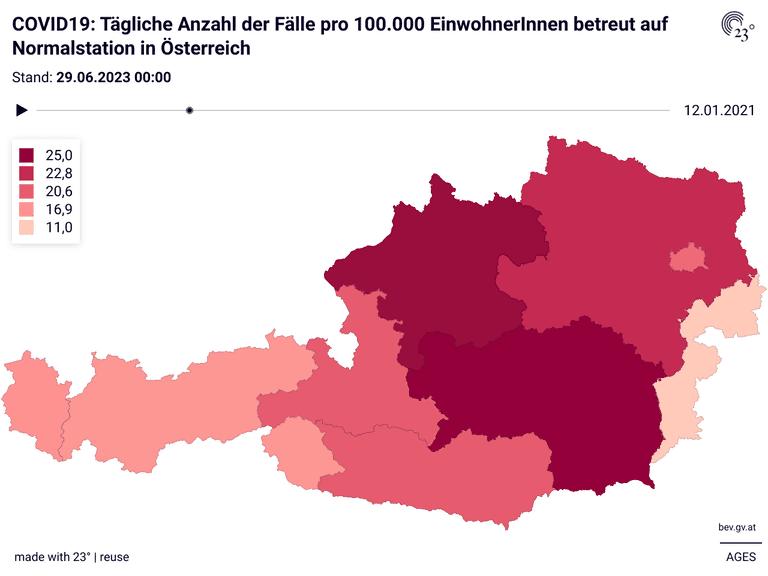 COVID19: Tägliche Anzahl der Fälle pro 100.000 EinwohnerInnen betreut auf Normalstation in Österreich