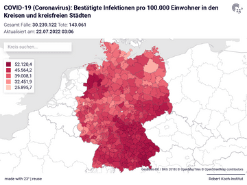 COVID-19 (Coronavirus): Bestätigte Infektionen pro 100.000 Einwohner in den Kreisen und kreisfreien Städten