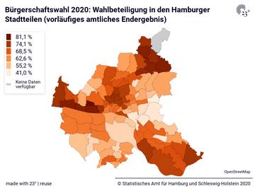 Bürgerschaftswahl 2020: Wahlbeteiligung in den Hamburger Stadtteilen (vorläufiges amtliches Endergebnis)
