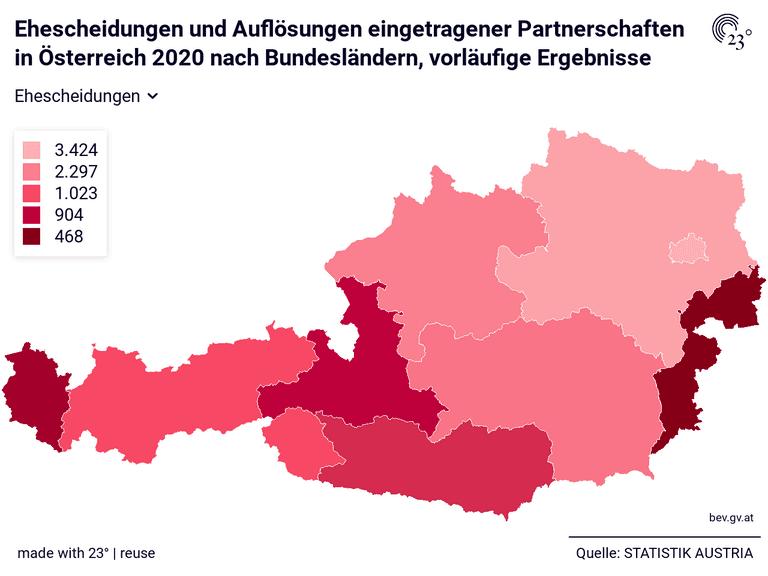 Ehescheidungen und Auflösungen eingetragener Partnerschaften in Österreich 2020 nach Bundesländern, vorläufige Ergebnisse
