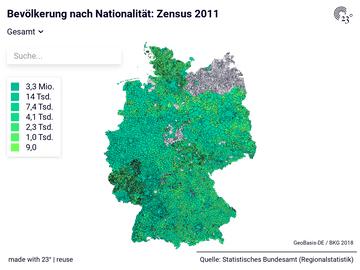 Bevölkerung nach Nationalität: Zensus 2011