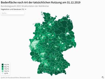 Bundestagswahl Strukturdaten Wahlkreisebene