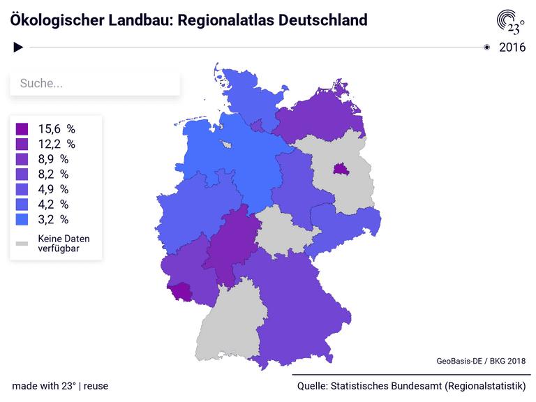 Ökologischer Landbau: Regionalatlas Deutschland