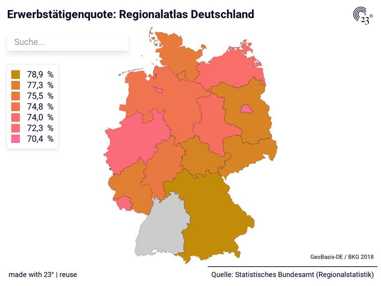 Erwerbstätigenquote: Regionalatlas Deutschland