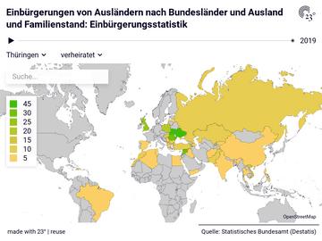 Einbürgerungen von Ausländern nach Bundesländer und Ausland und Familienstand: Einbürgerungsstatistik