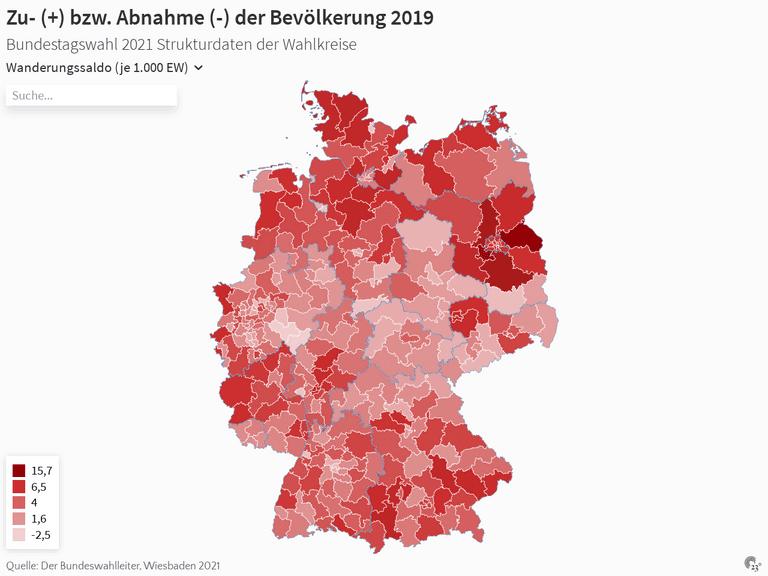 Zu- (+) bzw. Abnahme (-) der Bevölkerung 2019