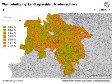 Wahlbeteiligung: Landtagswahlen: Niedersachsen