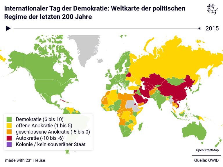 Internationaler Tag der Demokratie: Weltkarte der politischen Regime der letzten 200 Jahre
