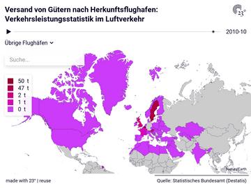 Versand von Gütern nach Herkunftsflughafen: Verkehrsleistungsstatistik im Luftverkehr