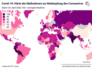 Covid-19: Härte der Maßnahmen zur Bekämpfung des Coronavirus
