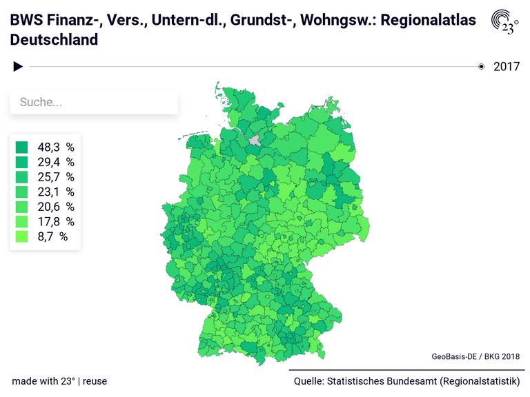 BWS Finanz-, Vers., Untern-dl., Grundst-, Wohngsw.: Regionalatlas Deutschland