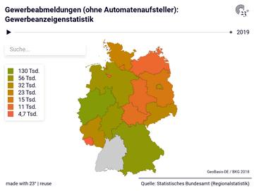 Gewerbeabmeldungen (ohne Automatenaufsteller): Gewerbeanzeigenstatistik