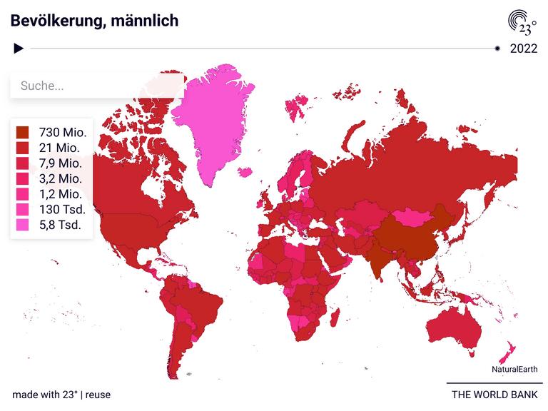 Bevölkerung, männlich