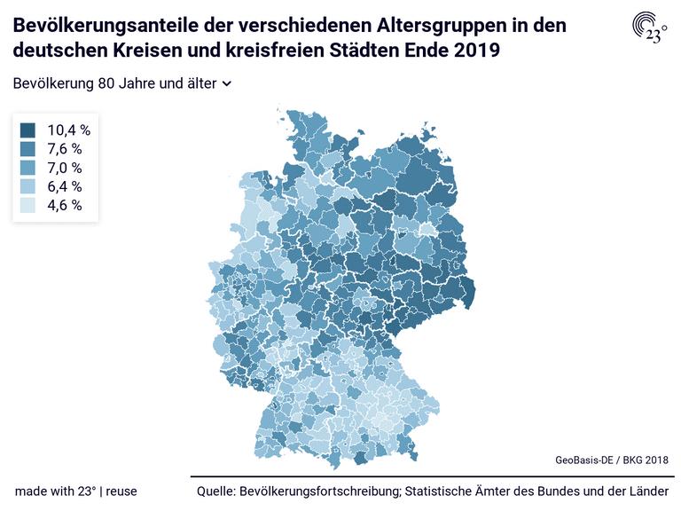 Bevölkerungsanteile der verschiedenen Altersgruppen in den deutschen Kreisen und kreisfreien Städten Ende 2019