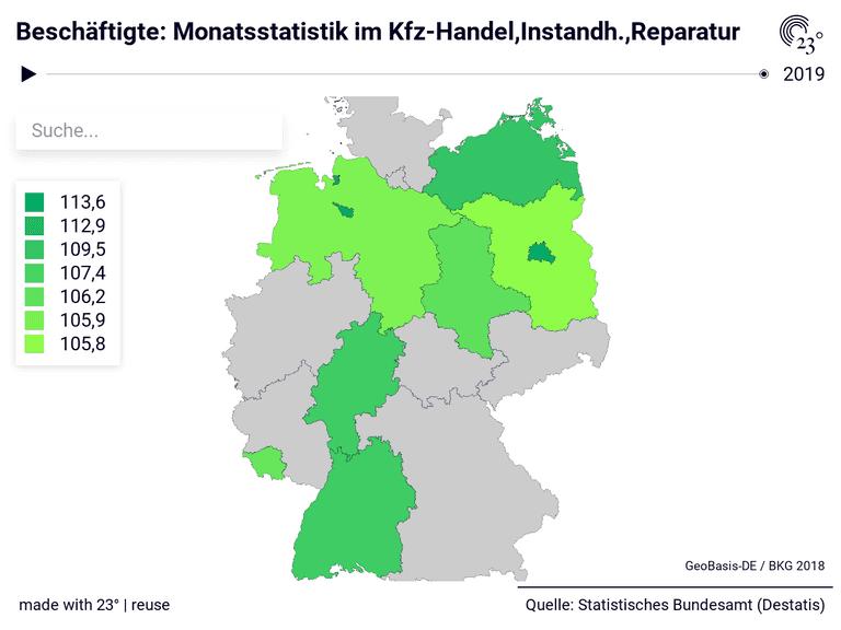Beschäftigte: Monatsstatistik im Kfz-Handel,Instandh.,Reparatur