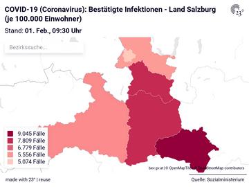 COVID-19 (Coronavirus): Bestätigte Infektionen - Land Salzburg (je 100.000 Einwohner)