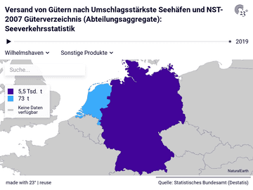 Versand von Gütern nach Umschlagsstärkste Seehäfen und NST-2007 Güterverzeichnis (Abteilungsaggregate): Seeverkehrsstatistik