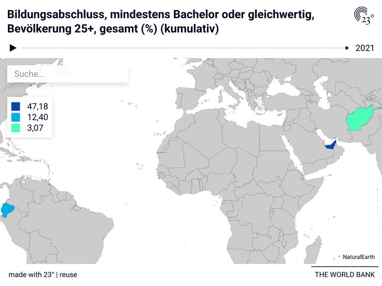 Bildungsabschluss, mindestens Bachelor oder gleichwertig, Bevölkerung 25+, gesamt (%) (kumulativ)